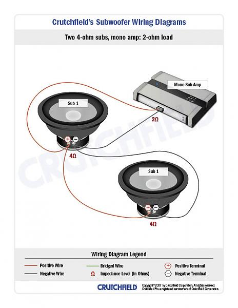 in the other coils in series than you will have a 4 ohm circuit  so  just run the two 2 ohms  or run one 12 parallel and get a lot more bass