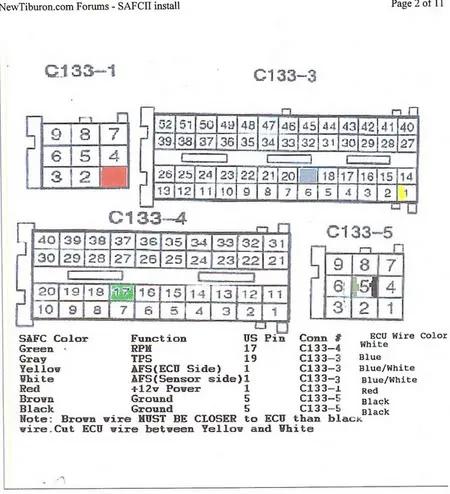 Apexi Neo Wiring Diagram For 2008 V6 In